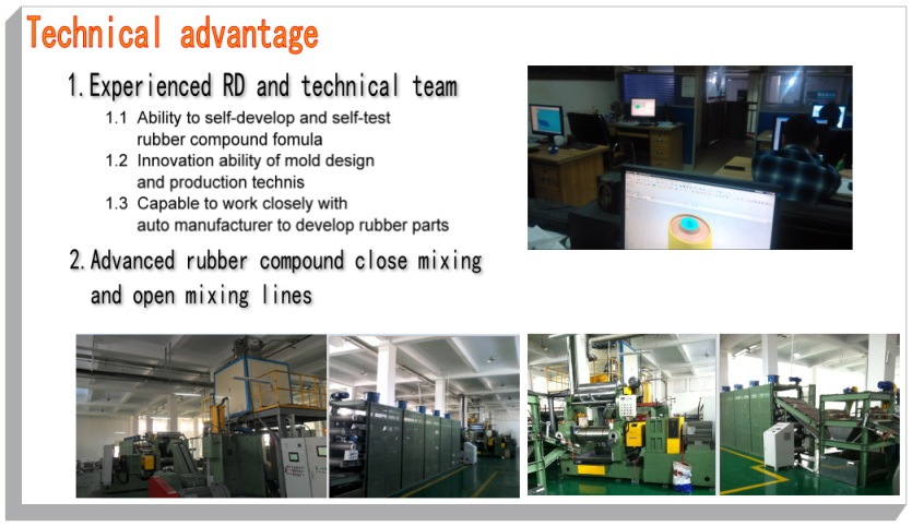Technical advantage of Goodyou as a rubber product supplier